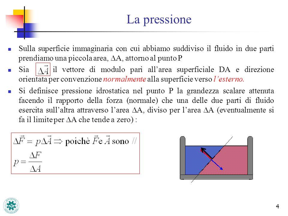 La pressione 4 Sulla superficie immaginaria con cui abbiamo suddiviso il fluido in due parti prendiamo una piccola area, A, attorno al punto P Sia il