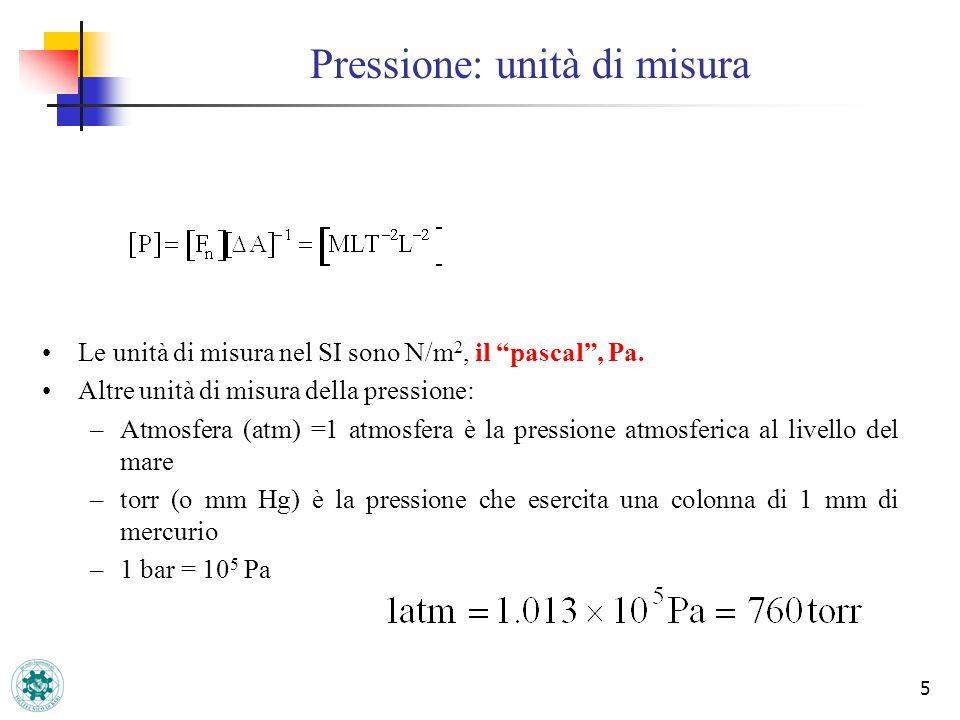 Pressione: unità di misura 5 Le unità di misura nel SI sono N/m 2, il pascal, Pa. Altre unità di misura della pressione: –Atmosfera (atm) =1 atmosfera