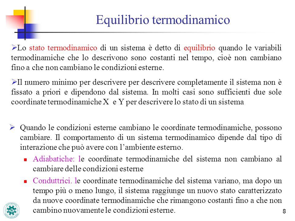 8 Equilibrio termodinamico Lo stato termodinamico di un sistema è detto di equilibrio quando le variabili termodinamiche che lo descrivono sono costan