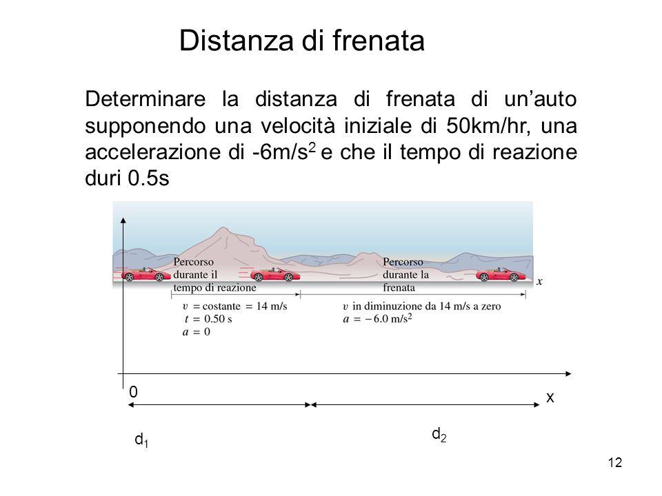 12 Distanza di frenata Determinare la distanza di frenata di unauto supponendo una velocità iniziale di 50km/hr, una accelerazione di -6m/s 2 e che il