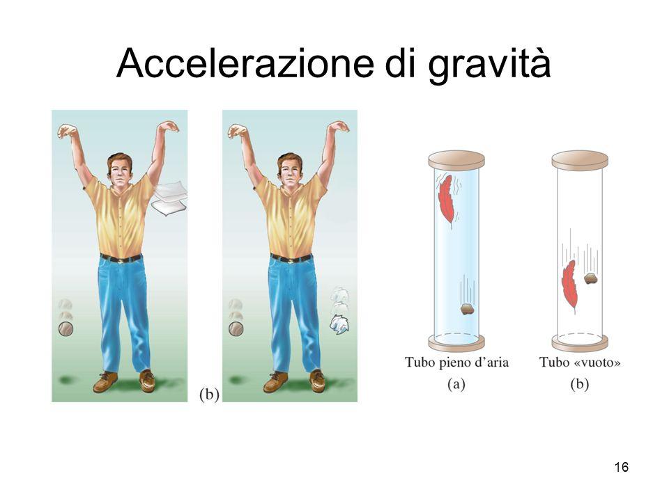16 Accelerazione di gravità