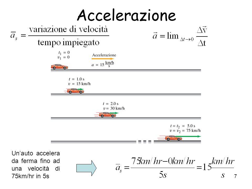 8 Moto rettilineo uniforme Velocità costante: = costante t s v t s2s2 v=v 1 =v 2 s1s1 t1t1 t2t2 s t Legge oraria: s = v t (+s 0 )