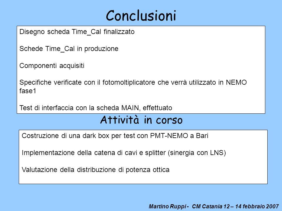 Martino Ruppi - CM Catania 12 – 14 febbraio 2007 Conclusioni Disegno scheda Time_Cal finalizzato Schede Time_Cal in produzione Componenti acquisiti Sp