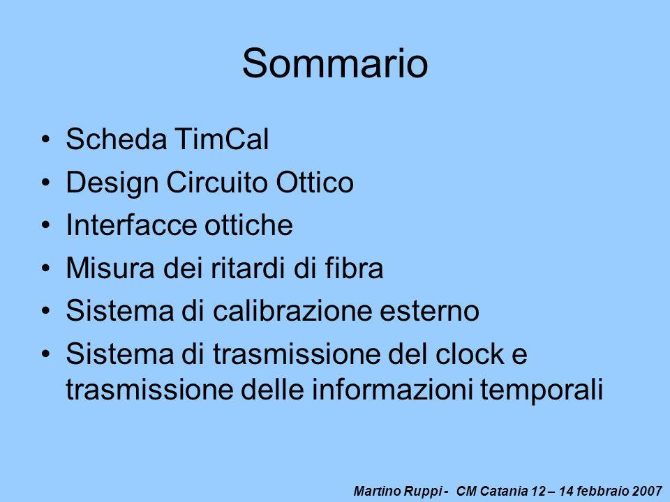 Martino Ruppi - CM Catania 12 – 14 febbraio 2007 Sommario Scheda TimCal Design Circuito Ottico Interfacce ottiche Misura dei ritardi di fibra Sistema