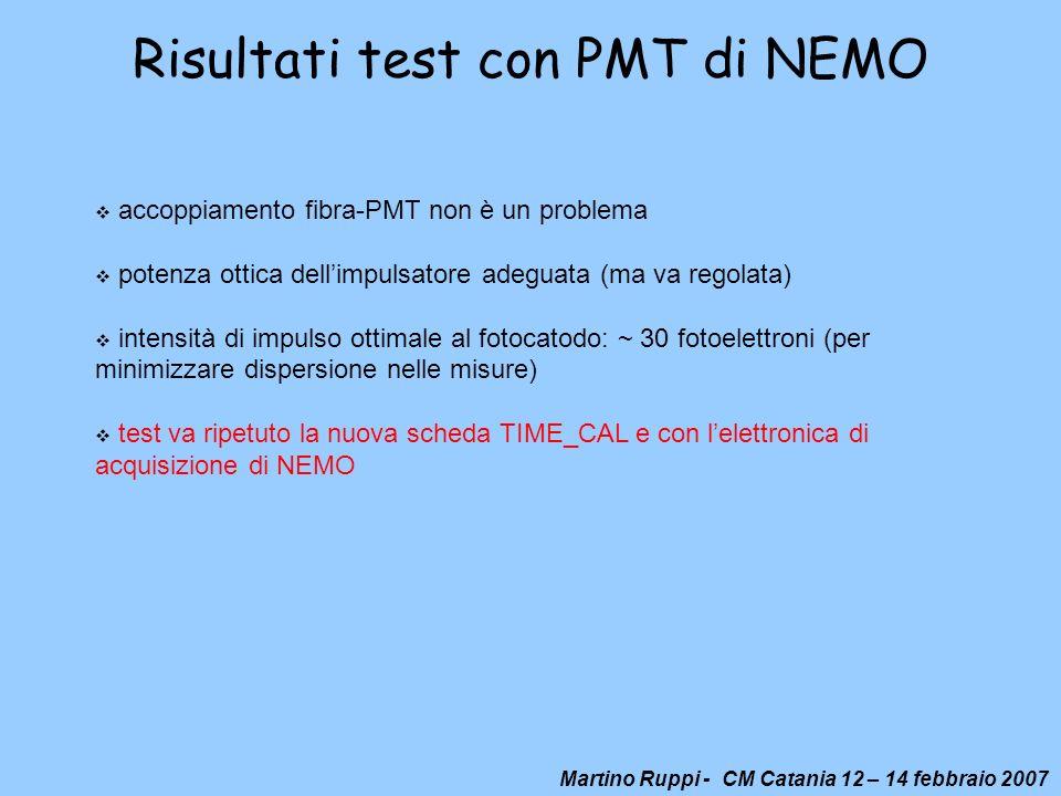 Martino Ruppi - CM Catania 12 – 14 febbraio 2007 Risultati test con PMT di NEMO accoppiamento fibra-PMT non è un problema potenza ottica dellimpulsato