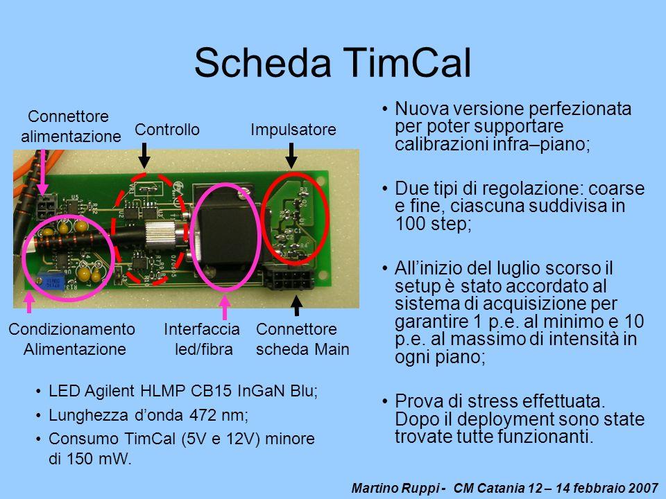 Martino Ruppi - CM Catania 12 – 14 febbraio 2007 Scheda TimCal Nuova versione perfezionata per poter supportare calibrazioni infra–piano; Due tipi di