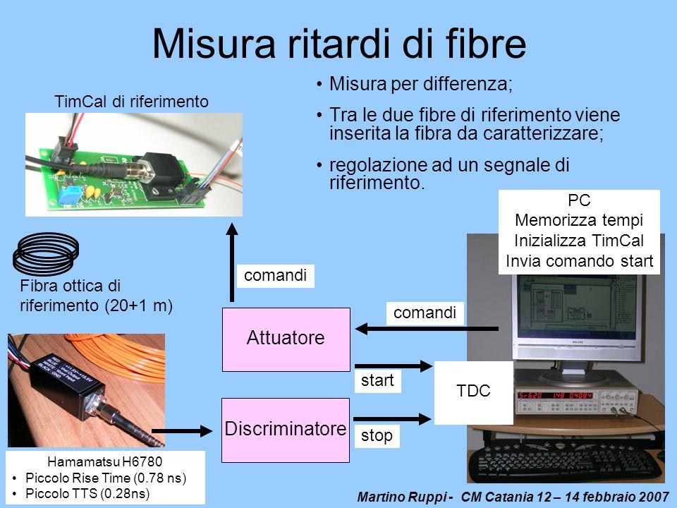 Martino Ruppi - CM Catania 12 – 14 febbraio 2007 Misura ritardi di fibre Misura per differenza; Tra le due fibre di riferimento viene inserita la fibr