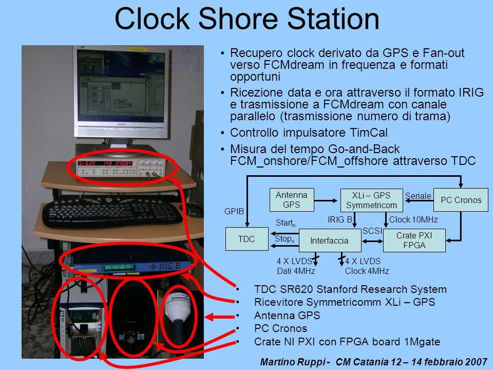 Martino Ruppi - CM Catania 12 – 14 febbraio 2007 Clock Shore Station TDC SR620 Stanford Research System Ricevitore Symmetricomm XLi – GPS Antenna GPS