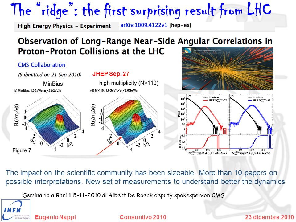 Eugenio Nappi Consuntivo 2010 23 dicembre 2010 The ridge: the first surprising result from LHC The impact on the scientific community has been sizeabl
