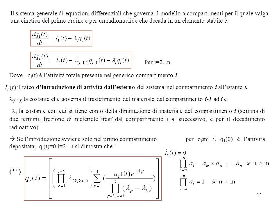 11 Il sistema generale di equazioni differenziali che governa il modello a compartimenti per il quale valga una cinetica del primo ordine e per un rad