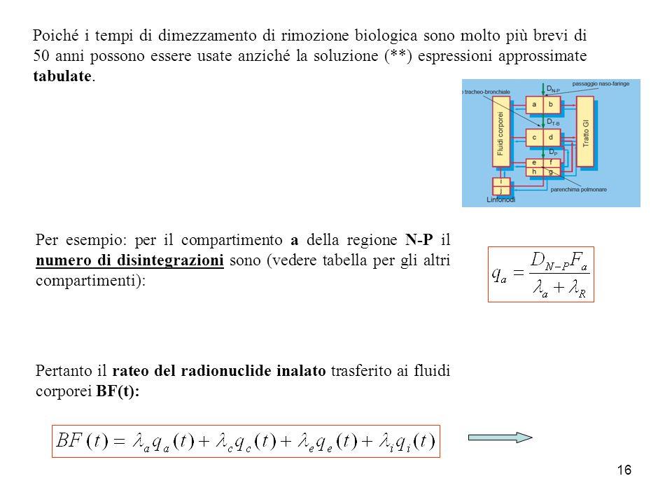 16 Per esempio: per il compartimento a della regione N-P il numero di disintegrazioni sono (vedere tabella per gli altri compartimenti): Pertanto il r