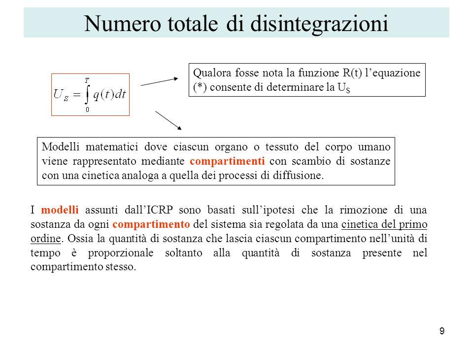 10 c d ba a,b b,c Nel compartimento b lattività q b (t) soddisfa, Quantità del contaminante trasferita in b da a b,d frazioni trasferite da b c e d Diminuzione dellattività dovuta al decadimento radioattivo Le costanti di proporzionalità (di rimozione) sono pari ai reciproci dei tempi medi di ritenzione nei vari compartimenti (valori numerici forniti dallICRP, per numerosi organi).