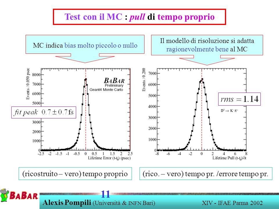 Test con il MC : pull di tempo proprio MC indica bias molto piccolo o nullo Il modello di risoluzione si adatta ragionevolmente bene al MC (ricostruito – vero) tempo proprio(rico.