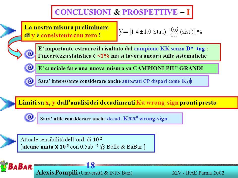 CONCLUSIONI & PROSPETTIVE I Limiti su x, y dallanalisi dei decadimenti K wrong-sign pronti presto La nostra misura preliminare di y è consistente con zero .
