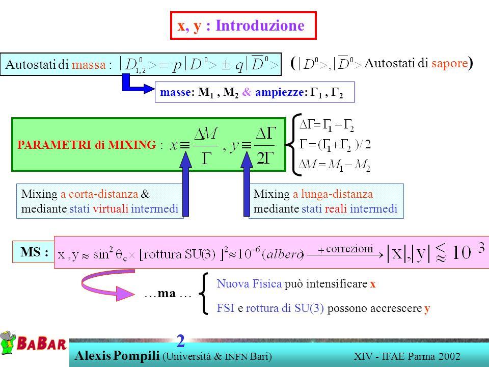 PARAMETRI di MIXING : ( Autostati di sapore ) Autostati di massa : x, y : Introduzione masse: M 1, M 2 & ampiezze: 1, 2 MS : …ma … Nuova Fisica può intensificare x FSI e rottura di SU(3) possono accrescere y Alexis Pompili (Università & INFN Bari) XIV - IFAE Parma 2002 2 Mixing a corta-distanza & mediante stati virtuali intermedi Mixing a lunga-distanza mediante stati reali intermedi