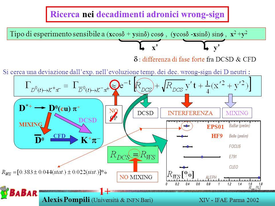 Ricerca nei decadimenti adronici wrong-sign Si cerca una deviazione dallexp.