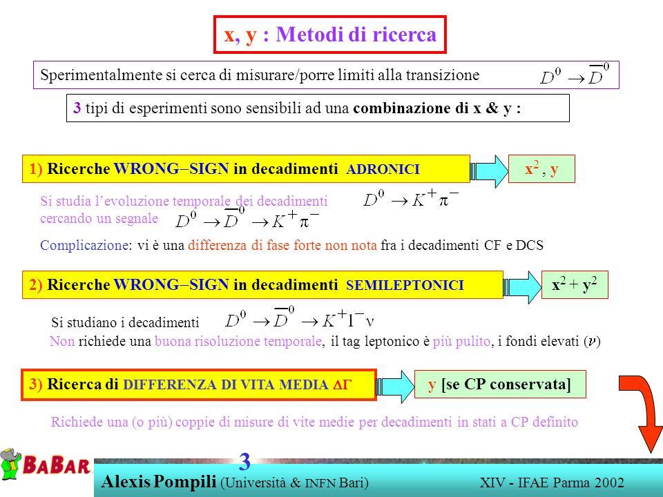 3 tipi di esperimenti sono sensibili ad una combinazione di x & y : Alexis Pompili (Università & INFN Bari) XIV - IFAE Parma 2002 3 x, y : Metodi di ricerca 1) Ricerche WRONG SIGN in decadimenti ADRONICI 2) Ricerche WRONG SIGN in decadimenti SEMILEPTONICI 3) Ricerca di DIFFERENZA DI VITA MEDIA Richiede una (o più) coppie di misure di vite medie per decadimenti in stati a CP definito Non richiede una buona risoluzione temporale, il tag leptonico è più pulito, i fondi elevati ( ) x 2 + y 2 y [se CP conservata] Si studia levoluzione temporale dei decadimenti cercando un segnale Sperimentalmente si cerca di misurare/porre limiti alla transizione Si studiano i decadimenti Complicazione: vi è una differenza di fase forte non nota fra i decadimenti CF e DCS x 2, y