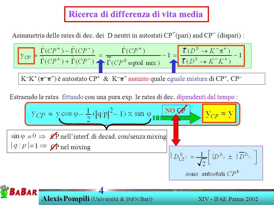 Metodo di ricostruzione del tempo proprio : decadimenti ricostruiti TAG 3 campioni indipendenti 1) tagging del sapore 2) riduzione fondo m = m(h + h s ) - m(h + h ) D * è vertice primario : vincolato al BS Tecnica del refitting col vincolo del BS D in xy incrementa risoluzione in m LUNGHEZZA di VOLO BeamSpot Alexis Pompili (Università & INFN Bari) XIV - IFAE Parma 2002 5 1) p D o punta al BS localizzando il punto di dec.