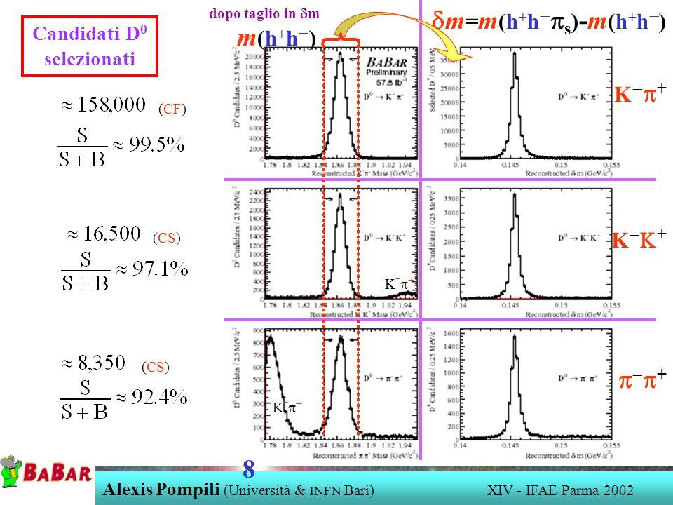 m (h + h ) m = m (h + h s ) -m (h + h ) K + + Candidati D 0 selezionati dopo taglio in m K - + Alexis Pompili (Università & INFN Bari) XIV - IFAE Parma 2002 8 (CF) (CS)