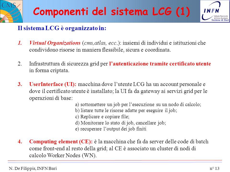 n° 13 N. De Filippis, INFN Bari Componenti del sistema LCG (1) Il sistema LCG è organizzato in: 1.Virtual Organizations (cms,atlas, ecc.): insiemi di