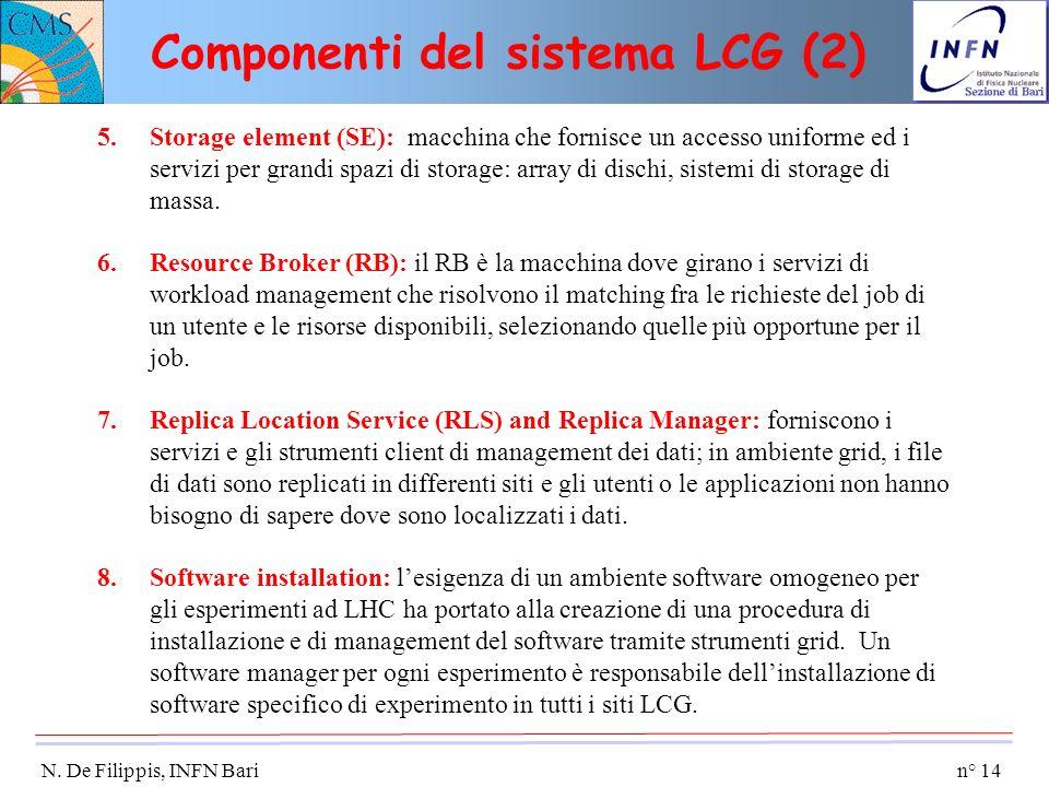 n° 14 N. De Filippis, INFN Bari Componenti del sistema LCG (2) 5.Storage element (SE): macchina che fornisce un accesso uniforme ed i servizi per gran