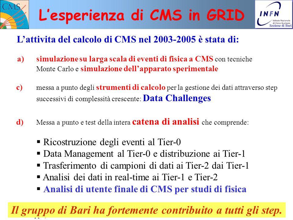 n° 17 N. De Filippis, INFN Bari Lesperienza di CMS in GRID Lattivita del calcolo di CMS nel 2003-2005 è stata di: a) simulazione su larga scala di eve