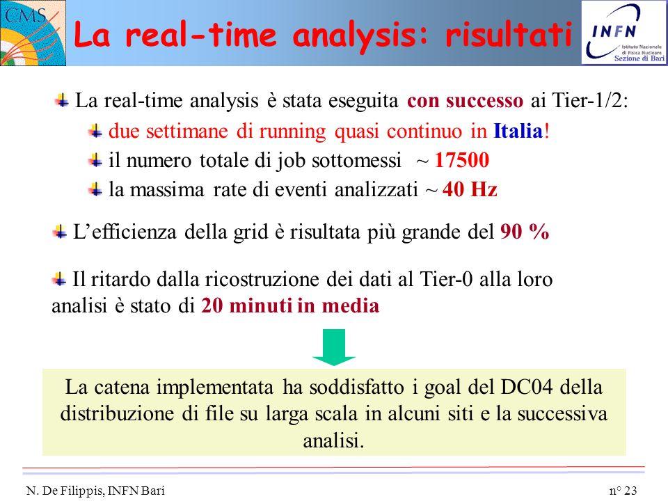 n° 23 N. De Filippis, INFN Bari La real-time analysis è stata eseguita con successo ai Tier-1/2: due settimane di running quasi continuo in Italia! il