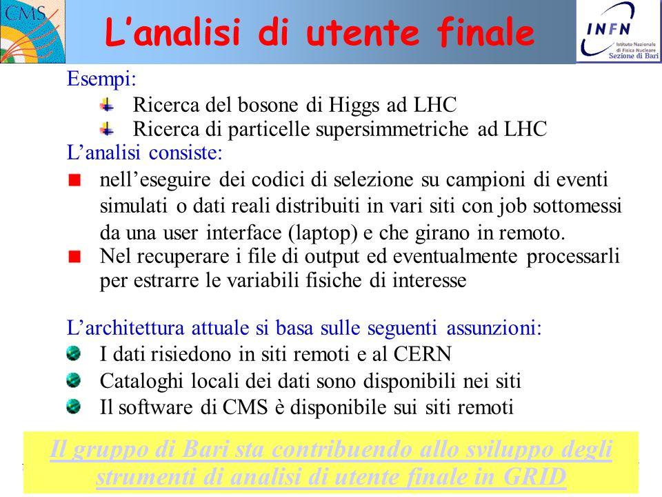 n° 24 N. De Filippis, INFN Bari Lanalisi di utente finale Esempi: Ricerca del bosone di Higgs ad LHC Ricerca di particelle supersimmetriche ad LHC Lan