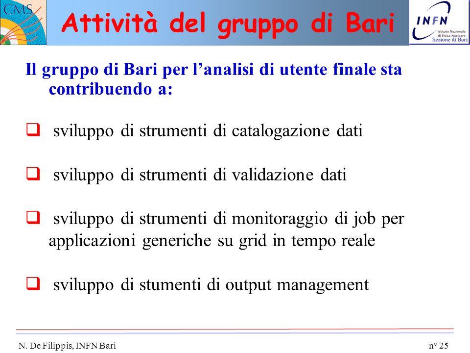 n° 25 N. De Filippis, INFN Bari Attività del gruppo di Bari Il gruppo di Bari per lanalisi di utente finale sta contribuendo a: sviluppo di strumenti