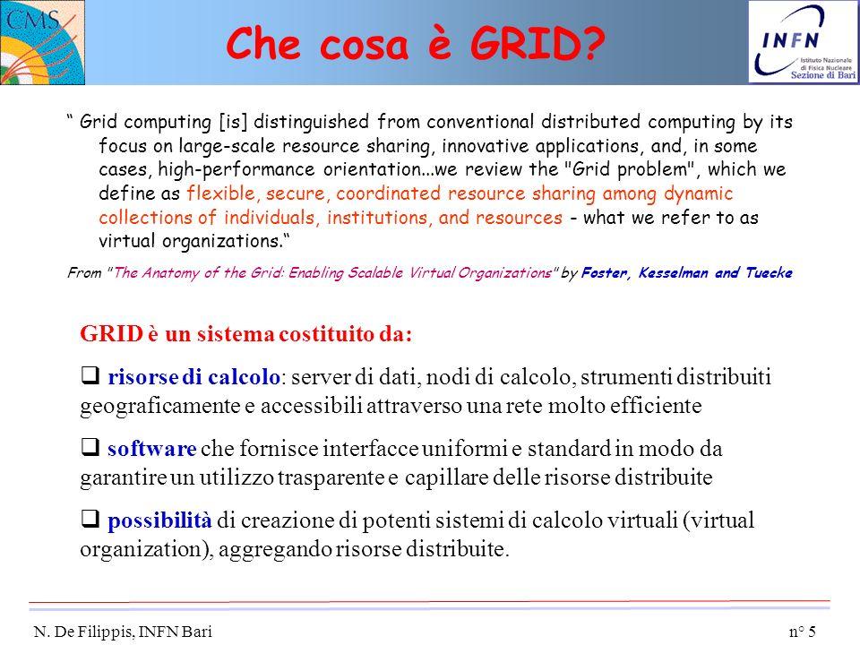 n° 5 N. De Filippis, INFN Bari Che cosa è GRID? GRID è un sistema costituito da: risorse di calcolo: server di dati, nodi di calcolo, strumenti distri