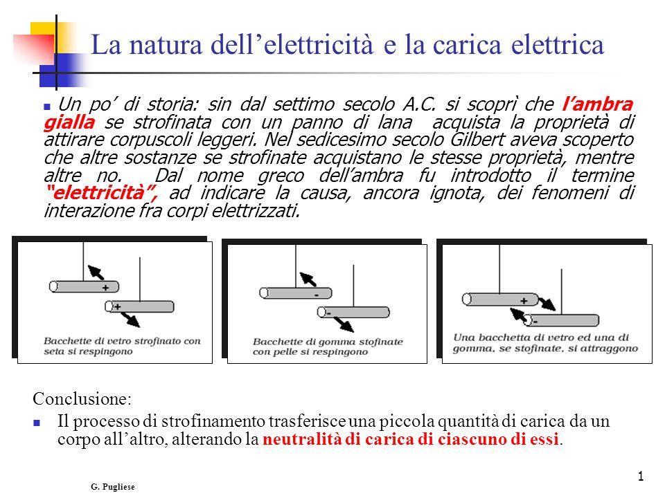 2 Ancora… esistono 2 tipi di carica elettrica, per convenzione: + CARICA POSITIVA (ad es.