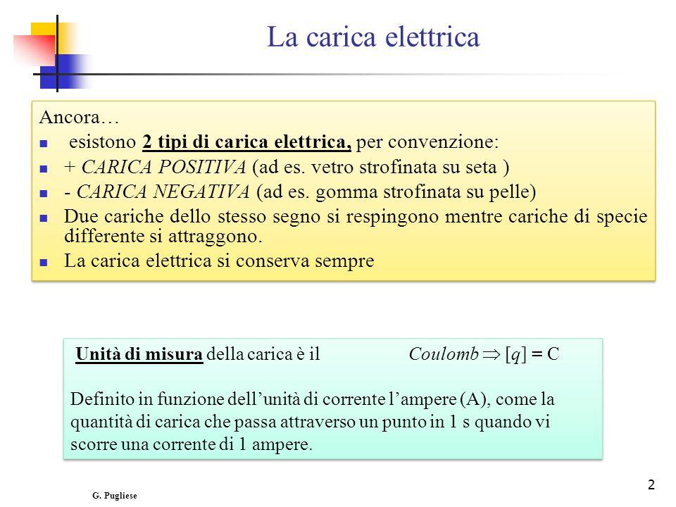3 Struttura atomica della materia La materia è costituita da atomi i cui costituenti elementari sono gli elettroni, il protone ed il neutrone.