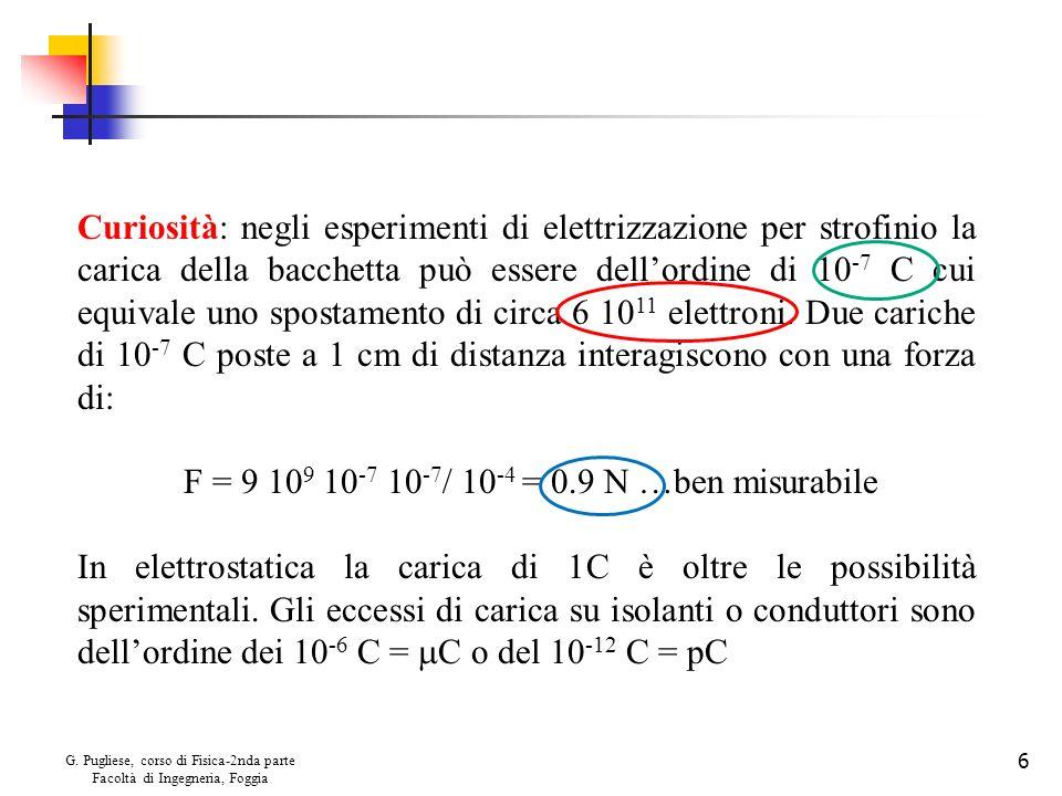 Principio di sovrapposizione G.