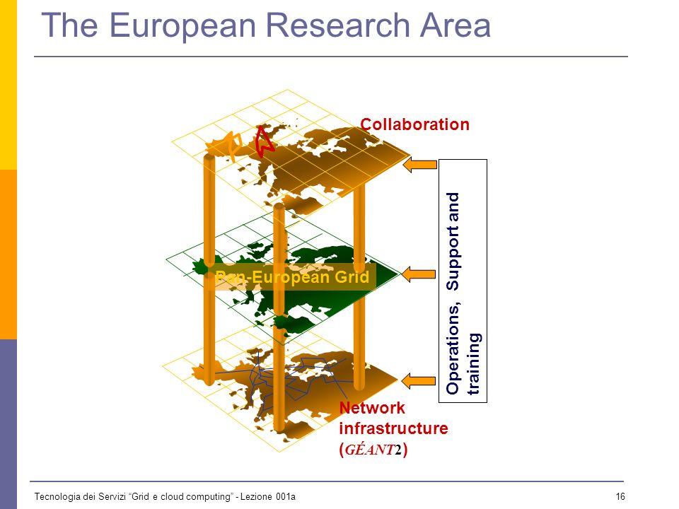 Tecnologia dei Servizi Grid e cloud computing - Lezione 001a 15 La strategia di Lisbona È stata definita dallAgenda Sociale Europea nei Consigli Europei di Lisbona (2000), Nizza (2000), Göteborg (2001), Barcellona (2002) e Bruxelles (2005); Obiettivo qualitativo: Trasformare l Unione Europea, entro il 2010, nelleconomia basata sulla conoscenza più competitiva e dinamica del mondo, in grado di realizzare una crescita economica sostenibile con nuovi e migliori posti di lavoro e una maggiore coesione sociale; Obiettivi quantitativi (da raggiungere entro il 2010): Un tasso di crescita economica pari al 3%; Un tasso di occupazione del 70%; Un tasso di partecipazione della forza femminile al lavoro pari al 60%.