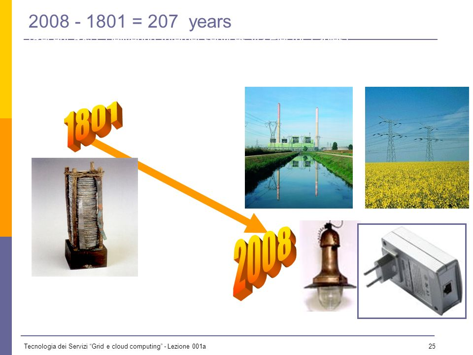 Tecnologia dei Servizi Grid e cloud computing - Lezione 001a 24 ….and in the future, I imagine a Worldwide Power (Electrical) Grid …...