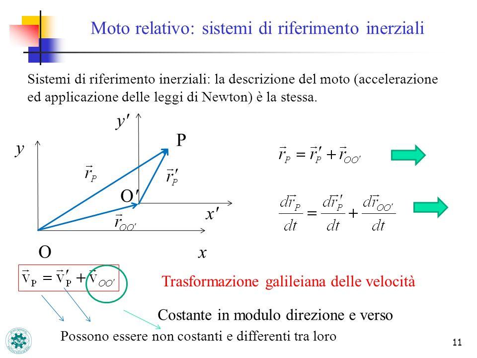 11 Moto relativo: sistemi di riferimento inerziali Sistemi di riferimento inerziali: la descrizione del moto (accelerazione ed applicazione delle legg