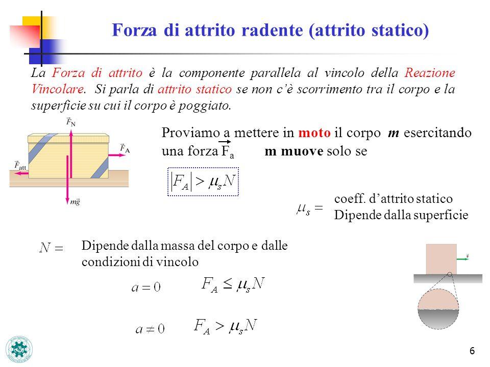 6 Forza di attrito radente (attrito statico) Proviamo a mettere in moto il corpo m esercitando una forza F a m muove solo se coeff. dattrito statico D