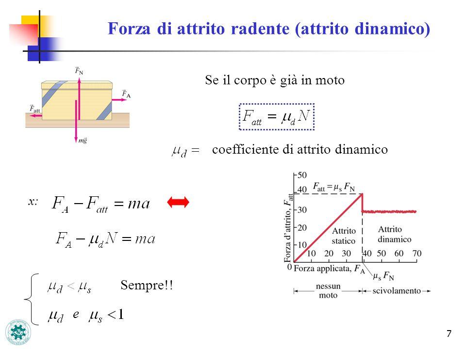 7 Se il corpo è già in moto e Sempre!! Forza di attrito radente (attrito dinamico) x: coefficiente di attrito dinamico