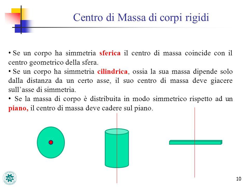 10 Se un corpo ha simmetria sferica il centro di massa coincide con il centro geometrico della sfera. Se un corpo ha simmetria cilindrica, ossia la su