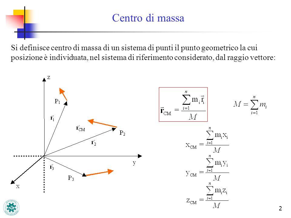 2 Centro di massa Si definisce centro di massa di un sistema di punti il punto geometrico la cui posizione è individuata, nel sistema di riferimento c