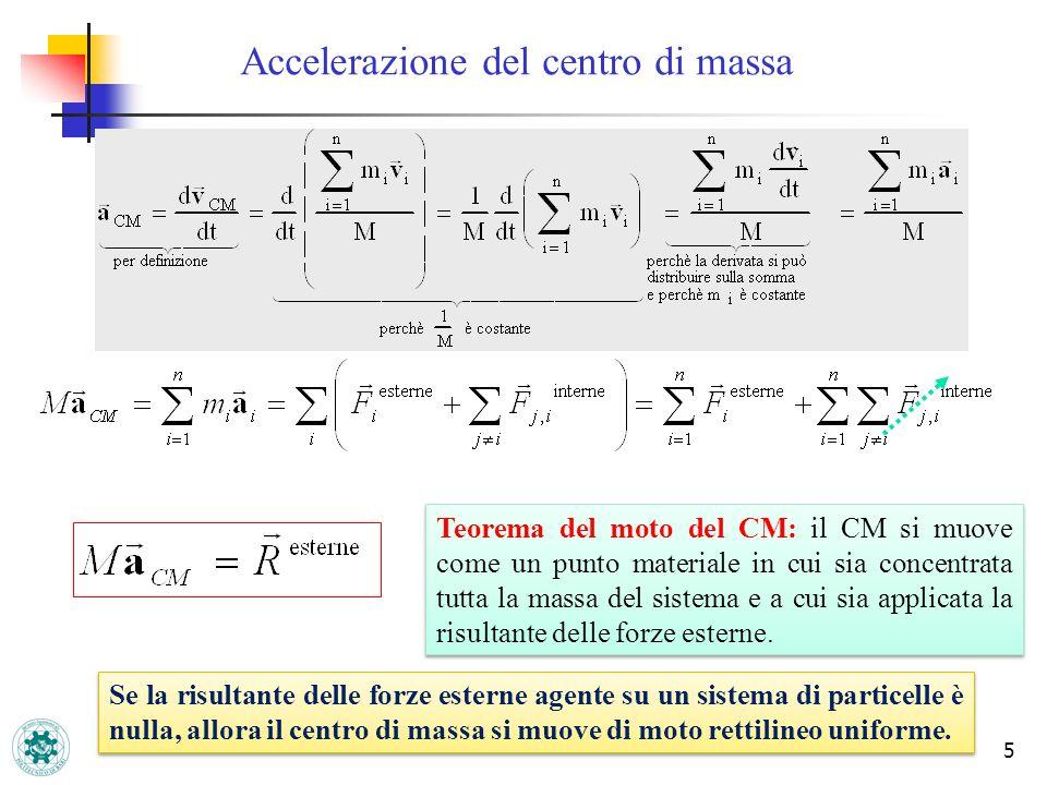 5 Accelerazione del centro di massa Teorema del moto del CM: il CM si muove come un punto materiale in cui sia concentrata tutta la massa del sistema
