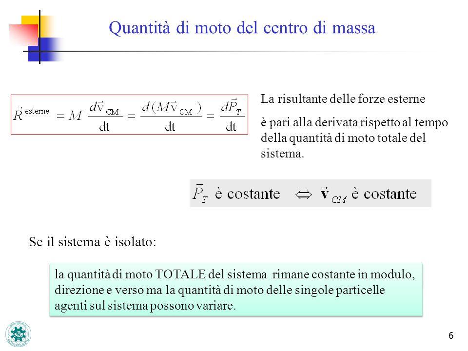 6 Se il sistema è isolato: la quantità di moto TOTALE del sistema rimane costante in modulo, direzione e verso ma la quantità di moto delle singole pa