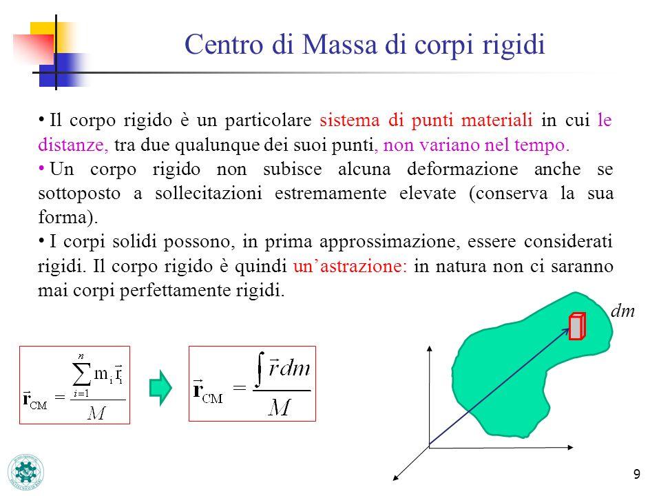 10 Se un corpo ha simmetria sferica il centro di massa coincide con il centro geometrico della sfera.
