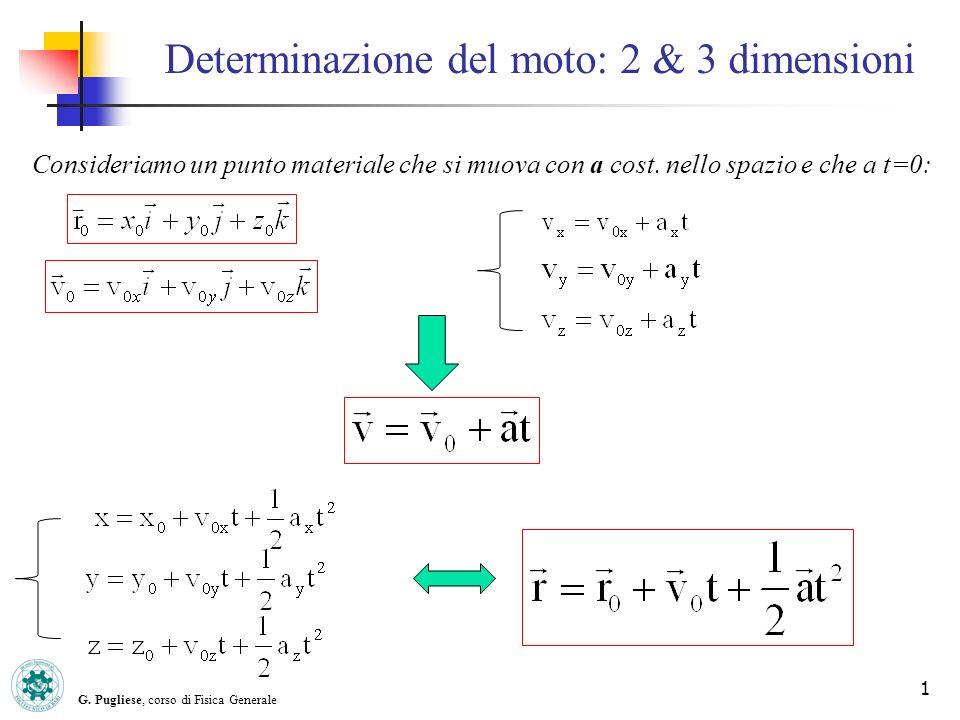 G. Pugliese, corso di Fisica Generale 1 Determinazione del moto: 2 & 3 dimensioni Consideriamo un punto materiale che si muova con a cost. nello spazi