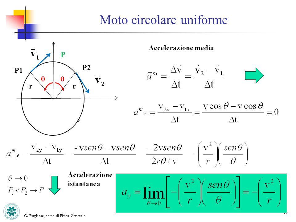 Moto circolare uniforme G. Pugliese, corso di Fisica Generale 8 P2 P1 rr Accelerazione media P Accelerazione istantanea