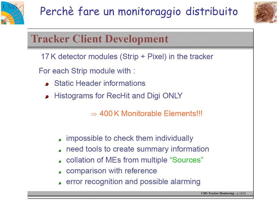 Perchè fare un monitoraggio distribuito