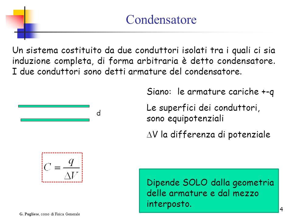 G. Pugliese, corso di Fisica Generale 4 Condensatore Un sistema costituito da due conduttori isolati tra i quali ci sia induzione completa, di forma a