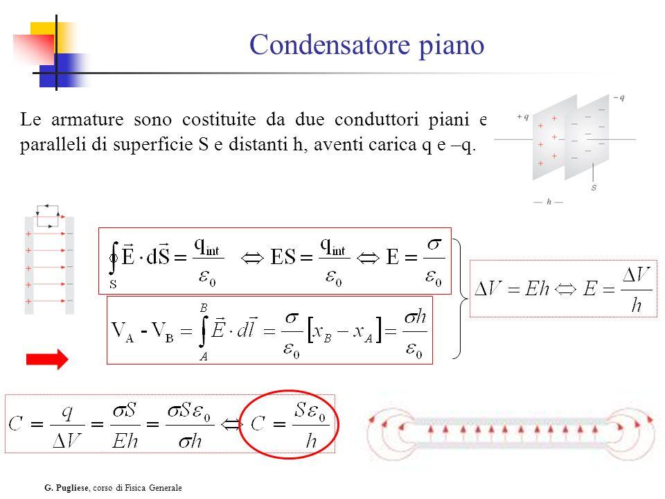 G. Pugliese, corso di Fisica Generale 5 Condensatore piano Le armature sono costituite da due conduttori piani e paralleli di superficie S e distanti