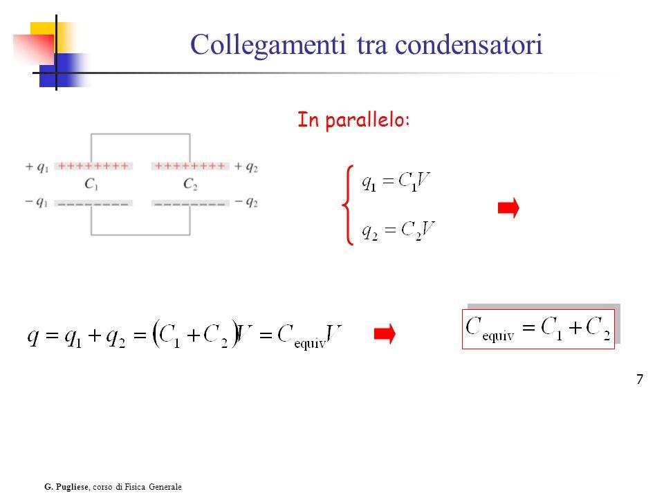 G. Pugliese, corso di Fisica Generale Collegamenti tra condensatori 7 In parallelo: