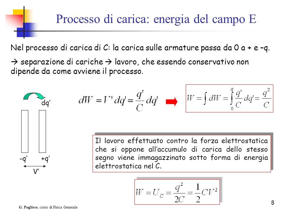 G. Pugliese, corso di Fisica Generale 8 Processo di carica: energia del campo E Nel processo di carica di C: la carica sulle armature passa da 0 a + e